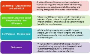 For Purpose Leadership Model